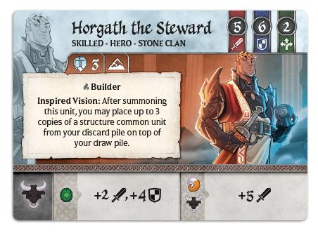 Horgath