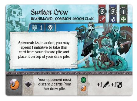 Sunken Crew